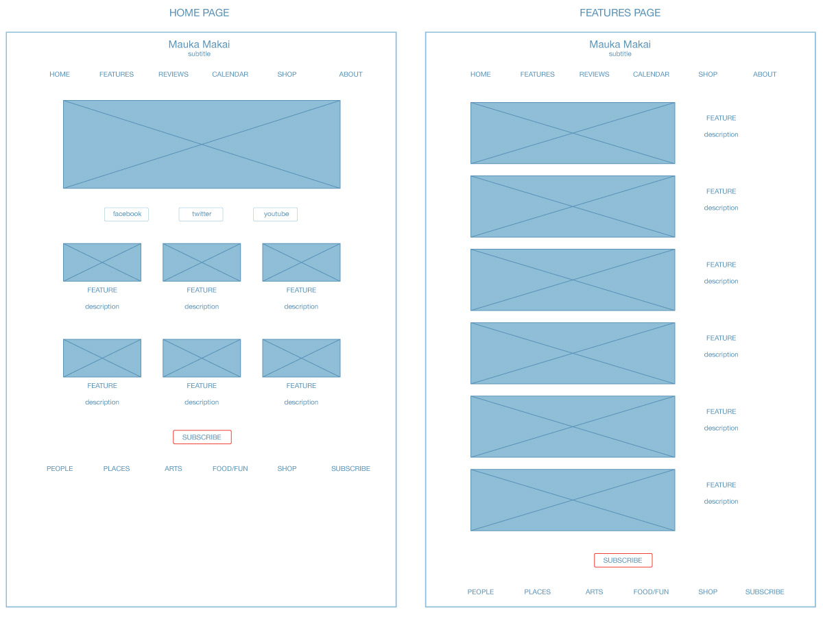 image of wireframes